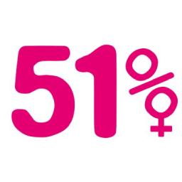 Stavljanje ravnopravnosti žena i muškaraca u središte odgovora na COVID-19 diljem Evrope